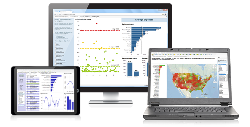 TiBCO Spotfire Development